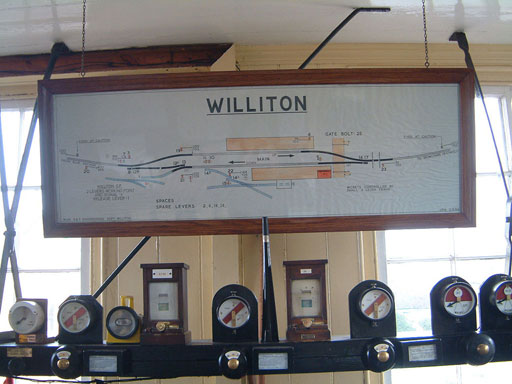 2005 - Inside Williton Signal Box on 19 March. © Mike Dan
